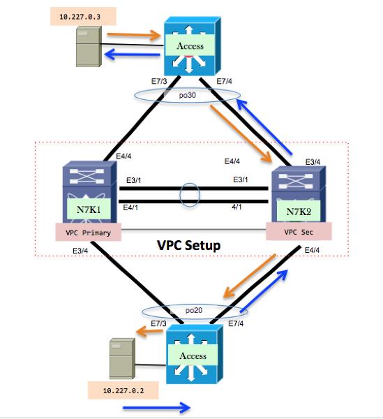 116153-configure-VPC-01.png