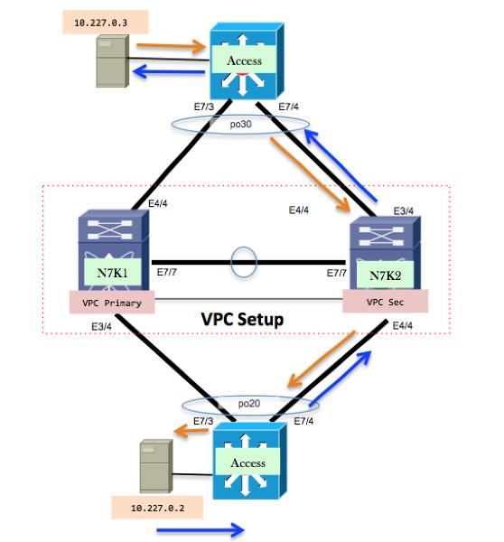 116153-configure-VPC-02.png