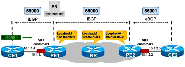 117567-technote-ibgp-03.jpg