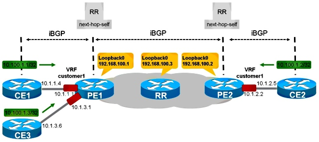 117567-technote-ibgp-04.jpg
