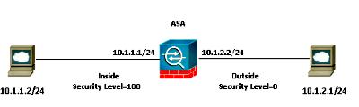 116149-qanda-ASA-01.png